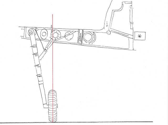 Focke Wulf Fw 190 Main Landing Gear By Robert Stephenson And E