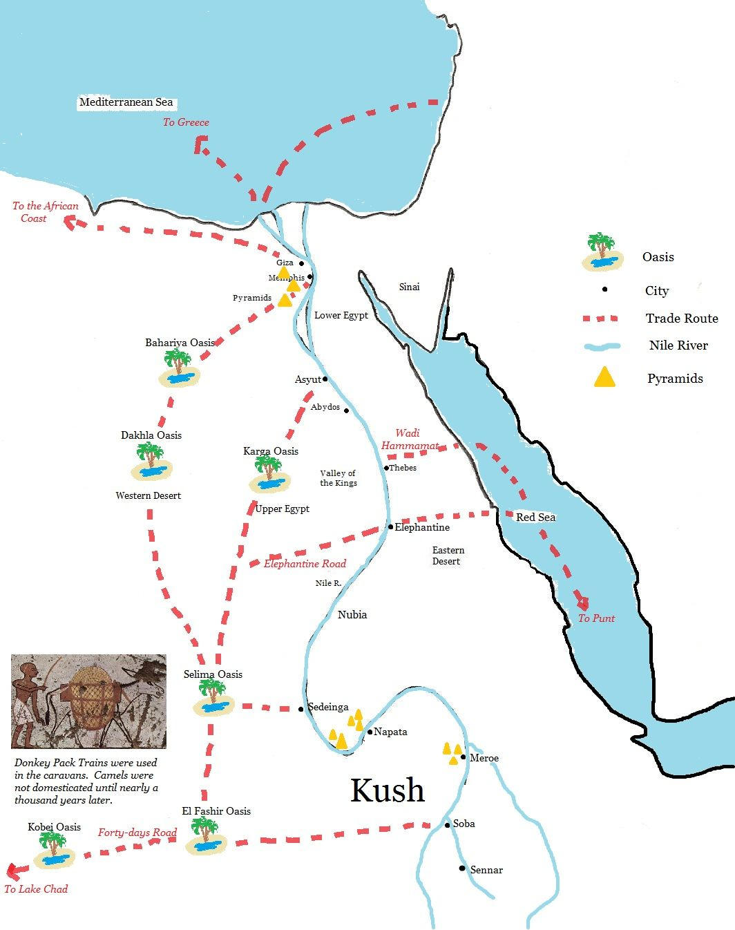kingdom of kush ancient sahara trade routes layers of learning africa for kids pinterest. Black Bedroom Furniture Sets. Home Design Ideas
