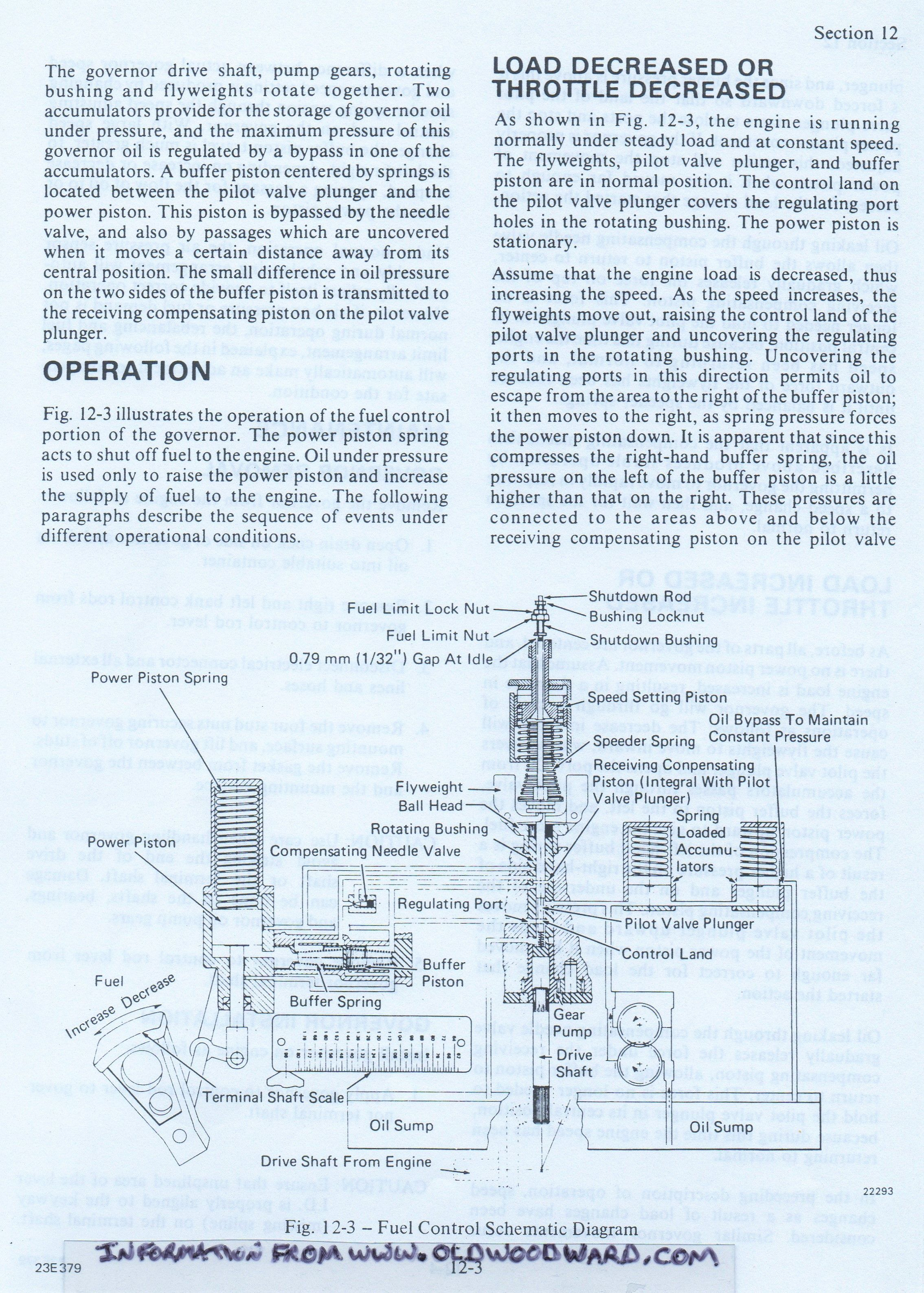 schematic drawing woodward governor electric locomotive diesel engine engineering [ 2269 x 3175 Pixel ]