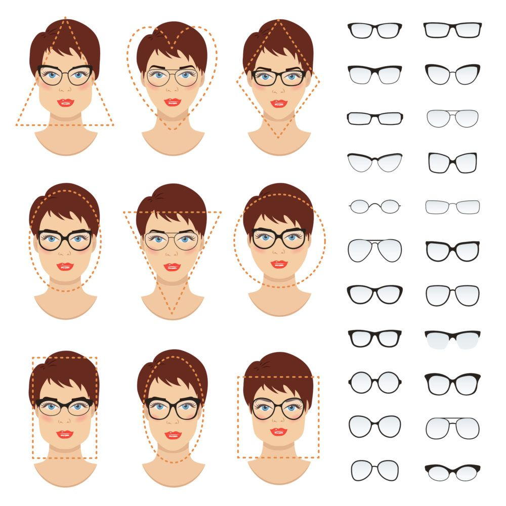 Eyeglasses for your face shape | Eyewear, Rounding and Face