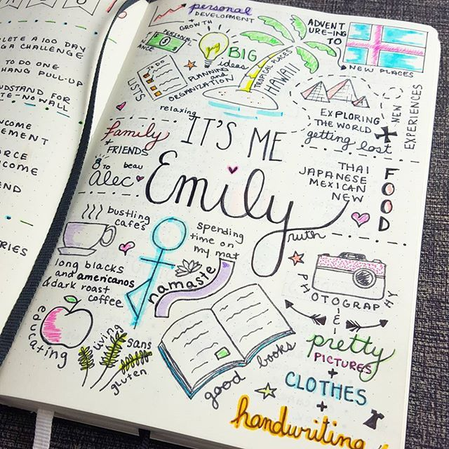 Cute idea for the blank pages in a bullet journal or ...