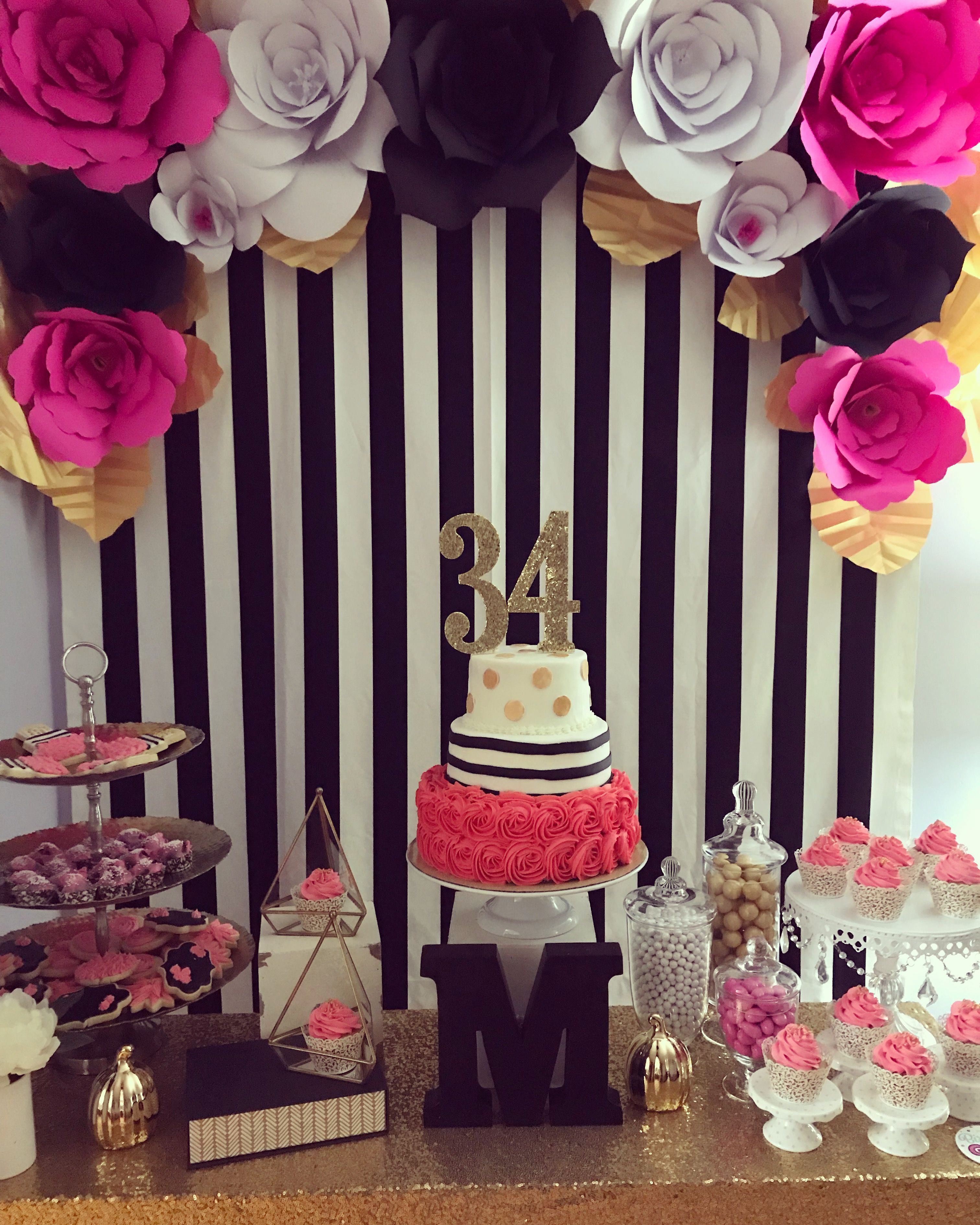 Kate Spade Inspired Birthday Dessert Table Dessert Table
