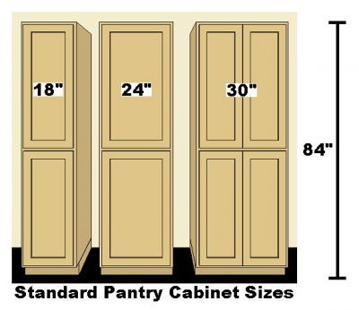 Kitchen Cabinets Pictures   Photo Design Gallery Of Free Plans   Cabinet  Sizes/Standard Kitchen Pantry Cabinet Sizes