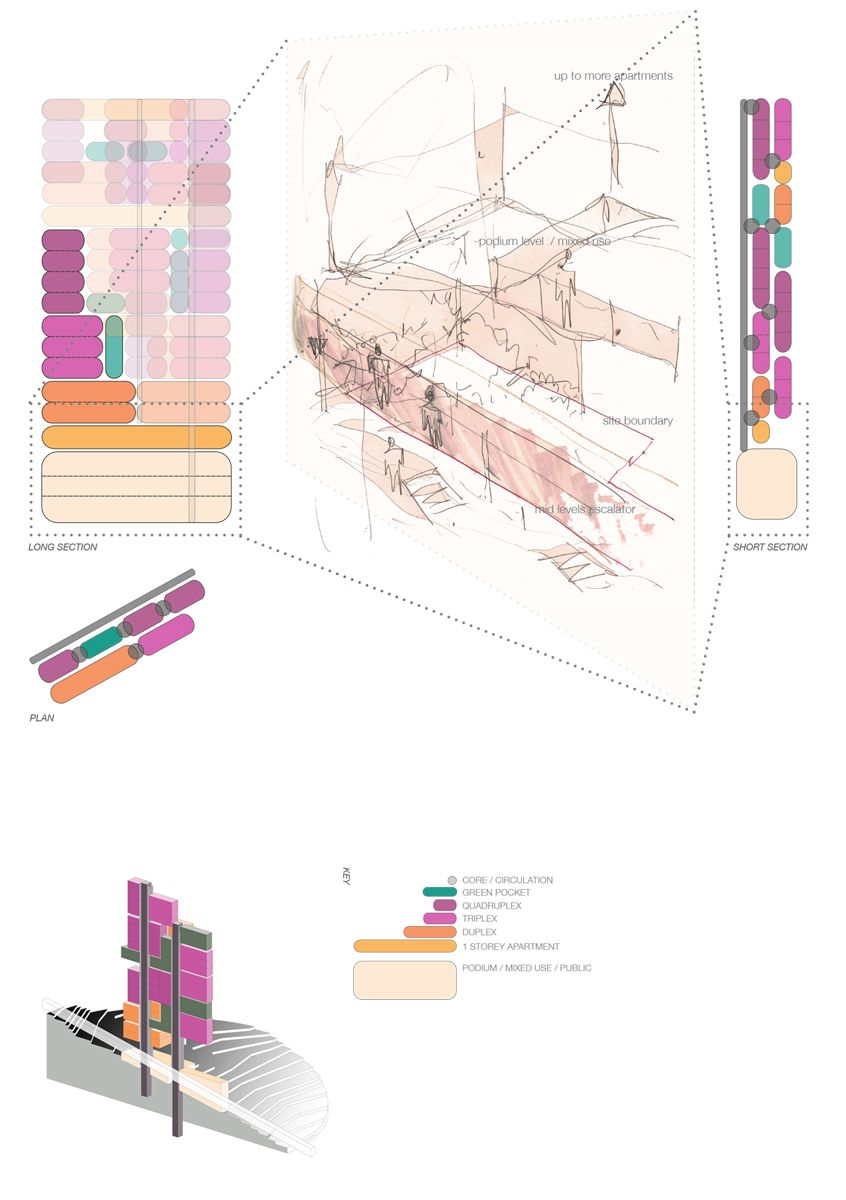 Building program diagram auto wiring diagram today img 26 anahita chouhan stacking of dwelling in building program rh pinterest co uk landscape program diagram architecture program diagrams ccuart Images