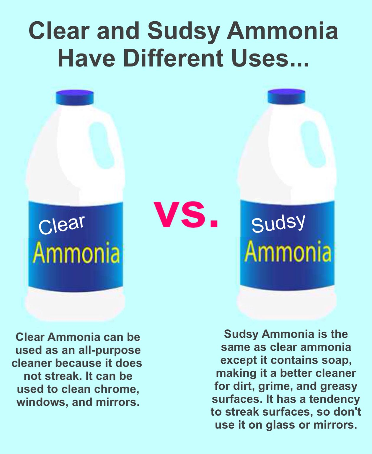 Clear And Sudsy Ammonia Have Different Uses