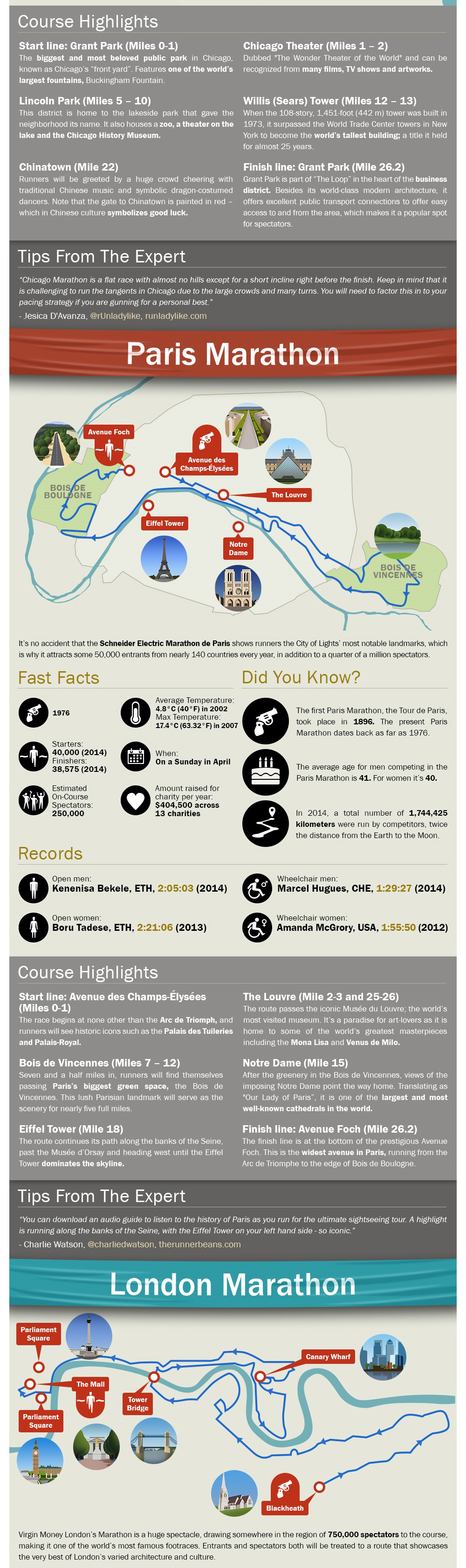 Guide to the best marathons in the world fairmont hotels