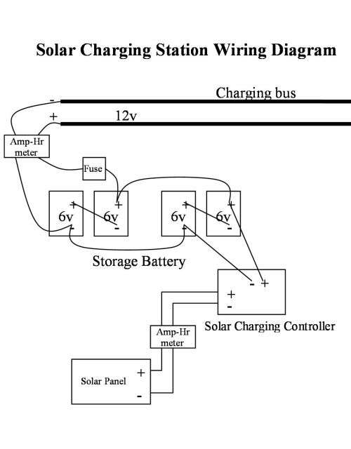 solar powered charging station for electric planes model solar powered charging station for electric planes model airplane news