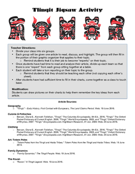 Spot Custom Writing Service After They Read The Touching Spirit Bear Book Each Child Designed His Own  Totem Pole We Used L  Totem Pole Project  Touch Population Essay In English also Paper For Sale Th Grade Totem Pole Project After They Read The Touching Spirit  Proposal Essay Outline