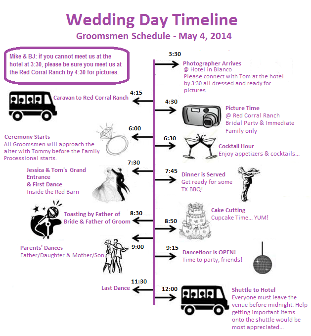 Wedding Day Timeline - Groomsmen