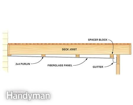 Best How To Build An Under Deck Roof With Images Under Deck 400 x 300