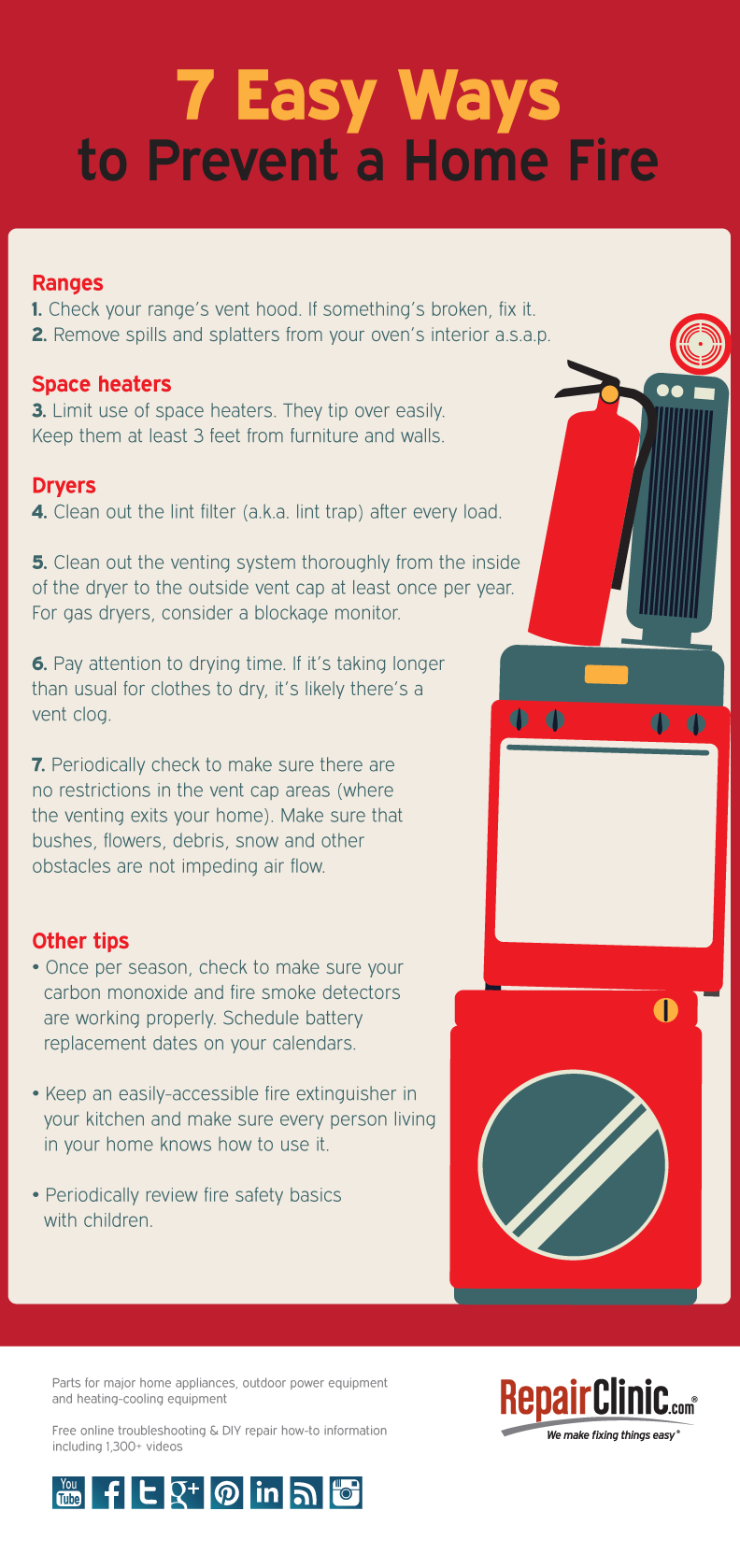 Seven easy ways to prevent a fire in your home Fire