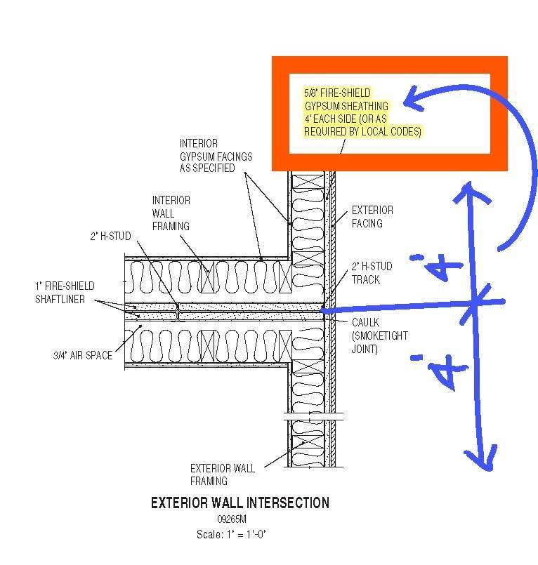 Building code firewall requirements bing images home - Florida building code interior walls ...
