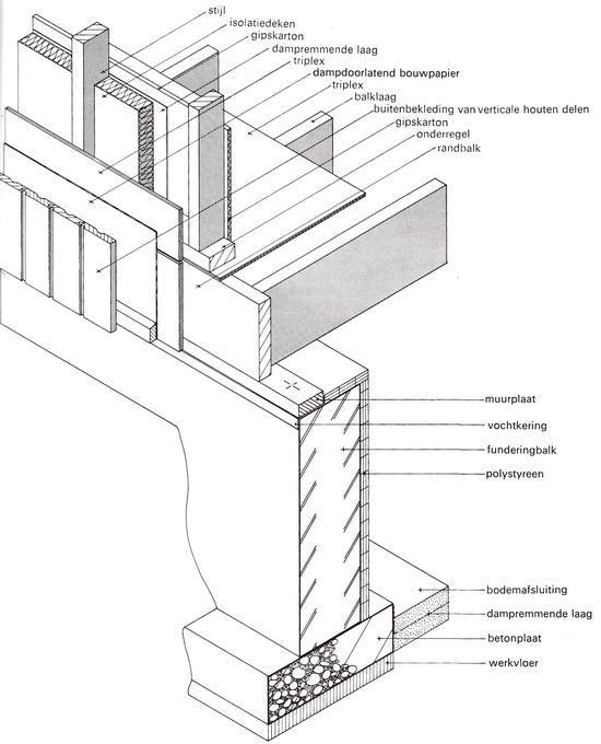 Houtskelet details