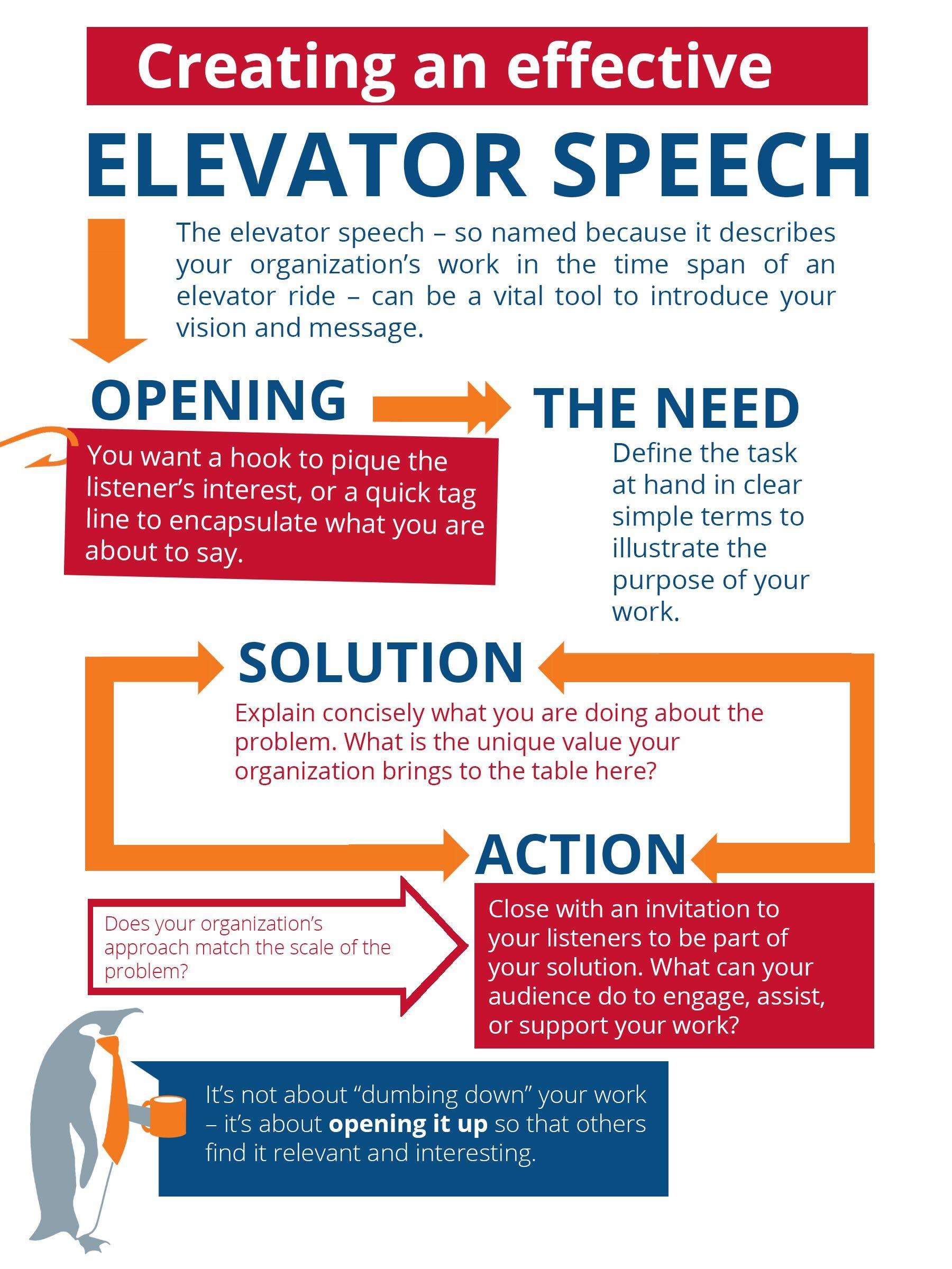 Mastering Your Spiel Sales Motivation Public Speaking Tips