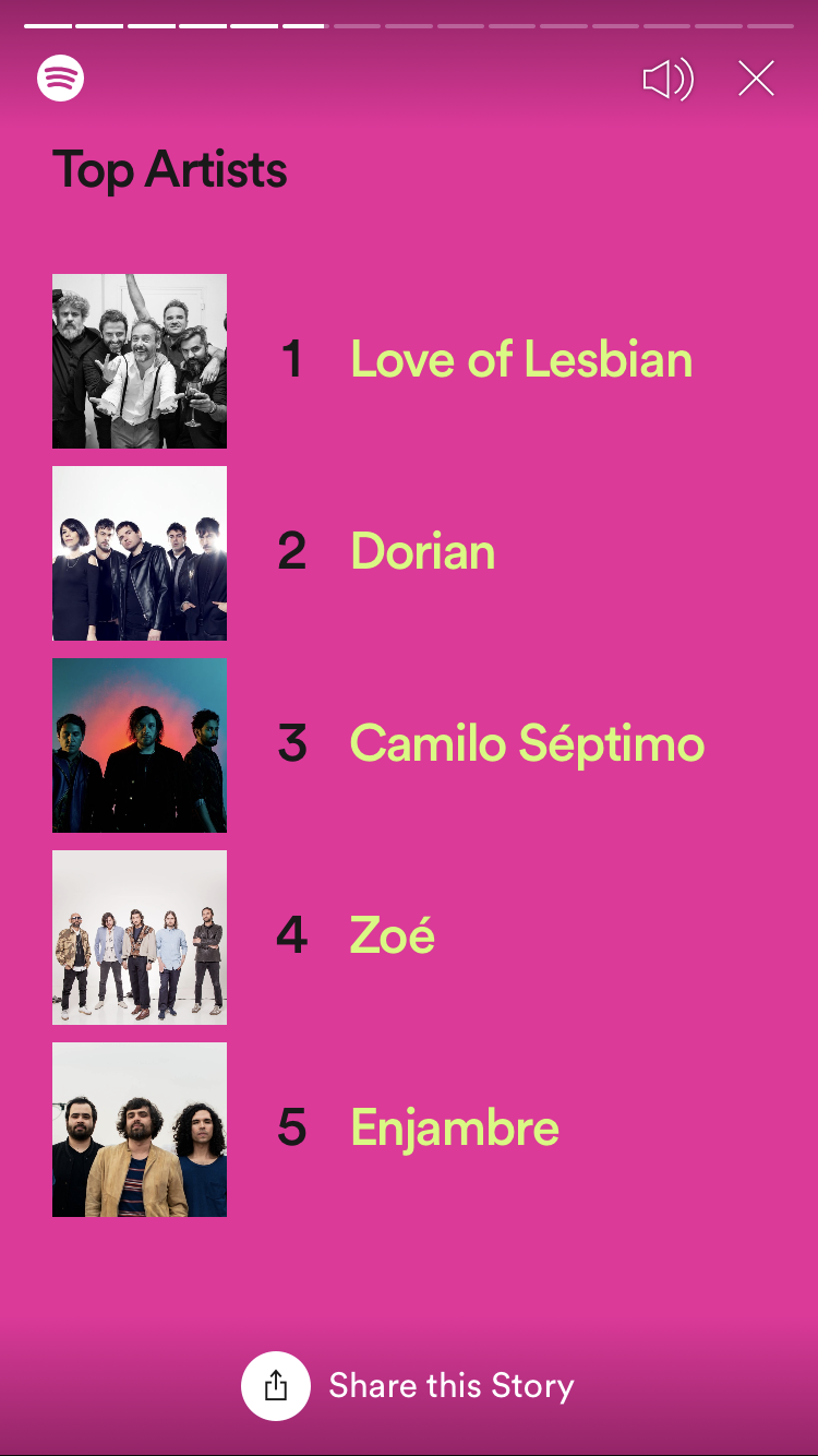 My Top Spotify Artists Of 2019 Love Of Lesbian Artist Top Artists