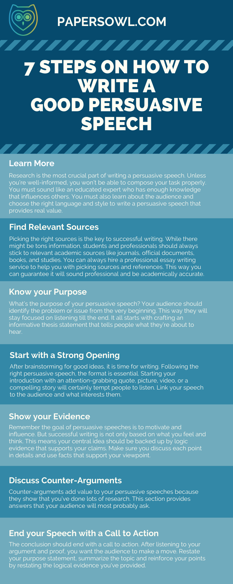 How To Write A Persuasive Speech A Step By Step Guide Persuasive Speech Topics Persuasion Speech Topics