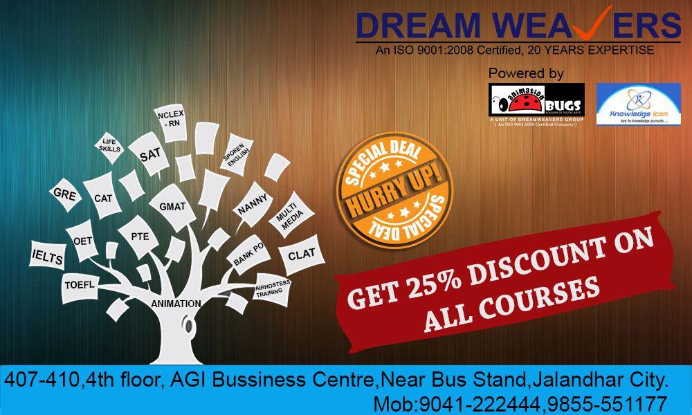 Best Learning Institute Jalandhar, Punjab Call us at