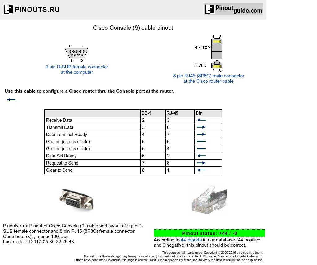 Console Port Wiring Diagram Another Blog About 64 Telecaster Image Result For Cisco Cable Electric In Rh Pinterest Com