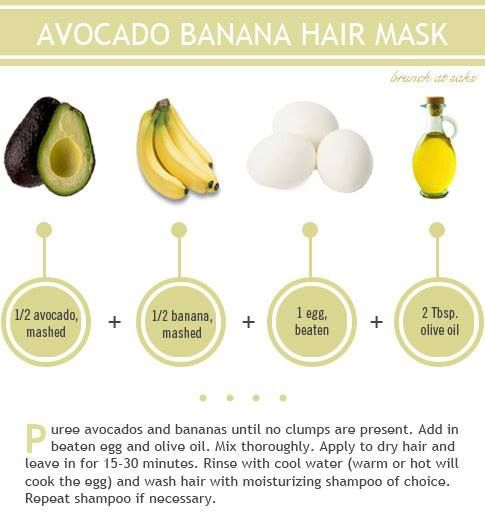 4 All Natural Homemade Hair Masks Avocado Hair Mask Banana Hair Mask Homemade Hair Products
