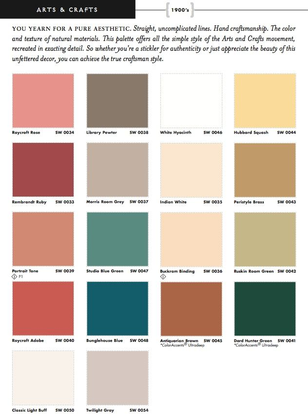 Achieve True Craftsman Style With Arts U0026 Crafts Interior Historic Colors By  Sherwin Williams. Color Palettes Recreated The Earthy Shades Found In  Building ...