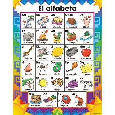 Spanish alphabet chart Spanish  others Pinterest Spanish