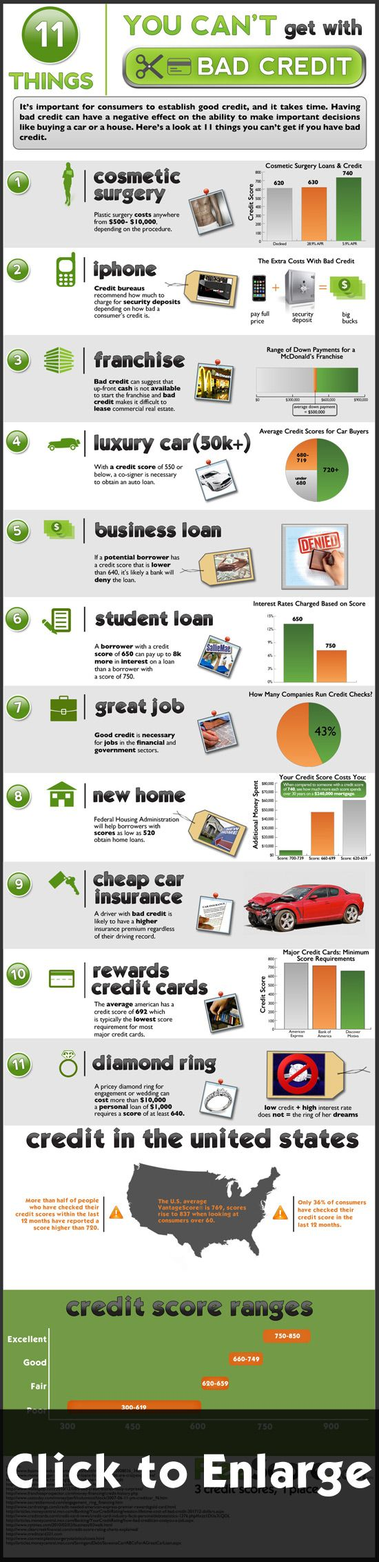 Is The Economy Making Americans Bankrupt 11 Things You Can T Get