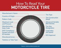 How to Read Your Motorcycle Tires