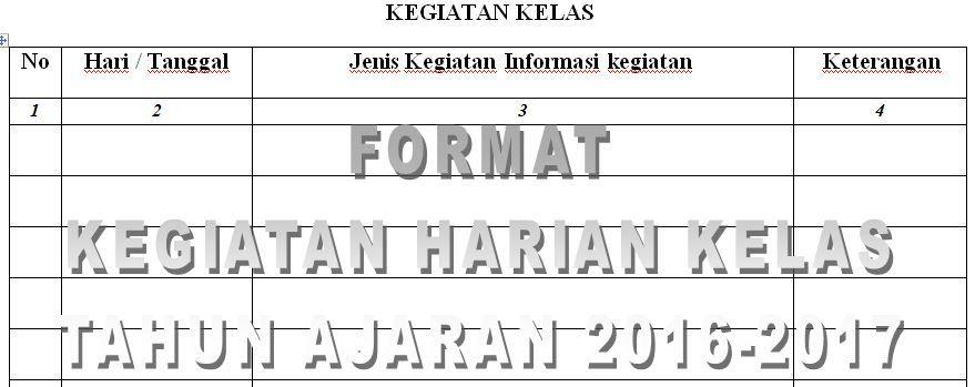 Contoh Format Laporan Kegiatan Harian Kelas Tahun Ajaran 2016 2017