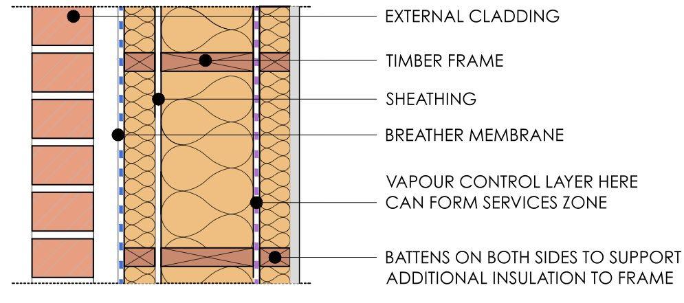 Understanding Architectural Details Book 1 - Third Edition   CAD ...