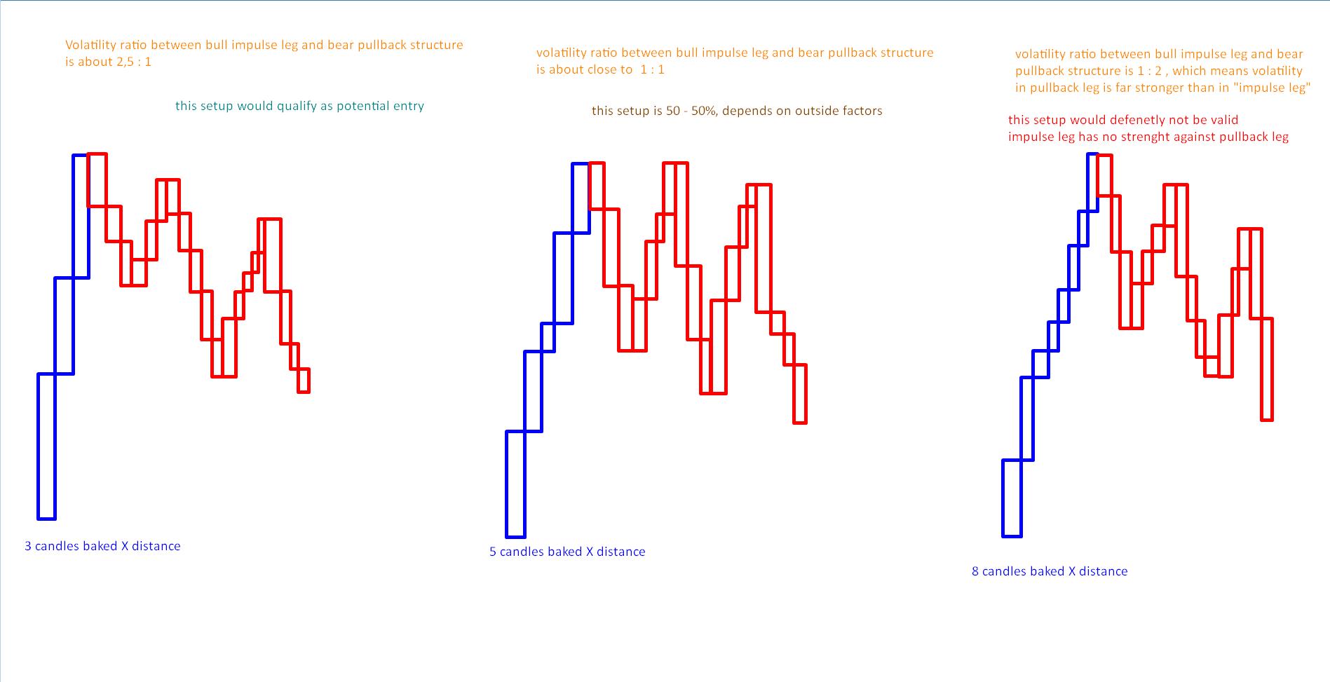 medium resolution of charvo replies to market bottom rotation trading line chart bar chart