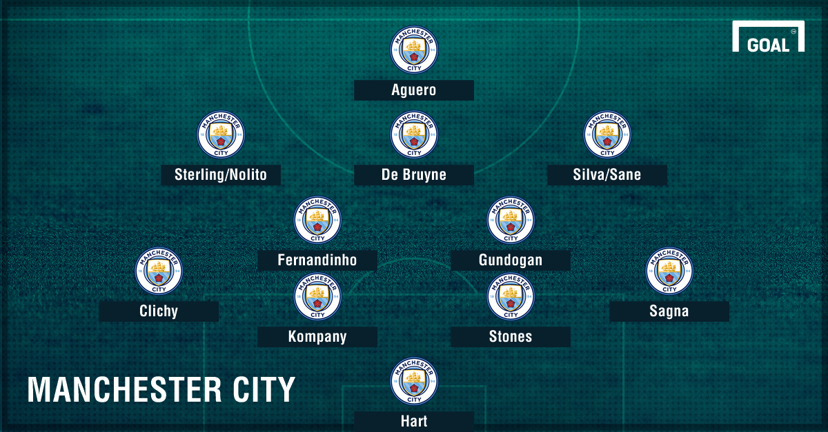 Man City Lineup / How Manchester City Could Line Up With ...