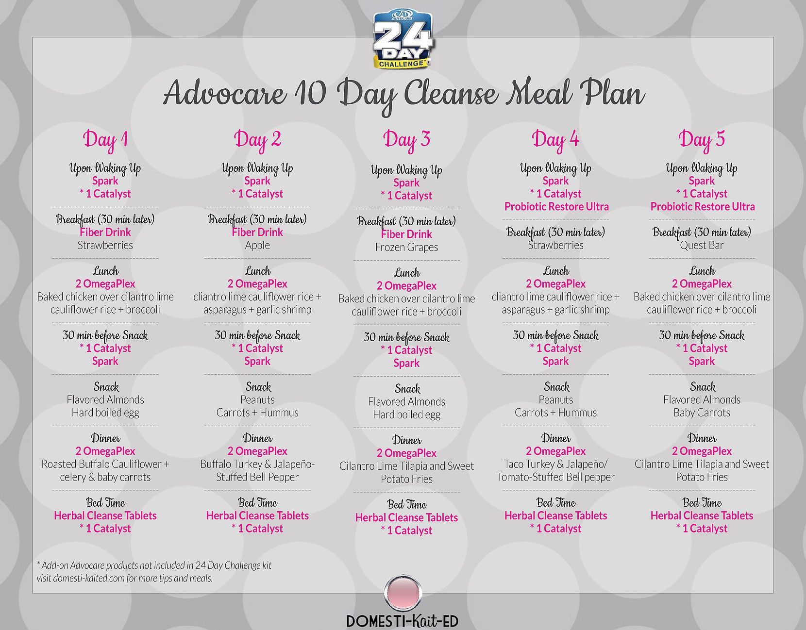 AdvoCare 10 Day Cleanse Phase Meal Plan | Advocare 2016 ...