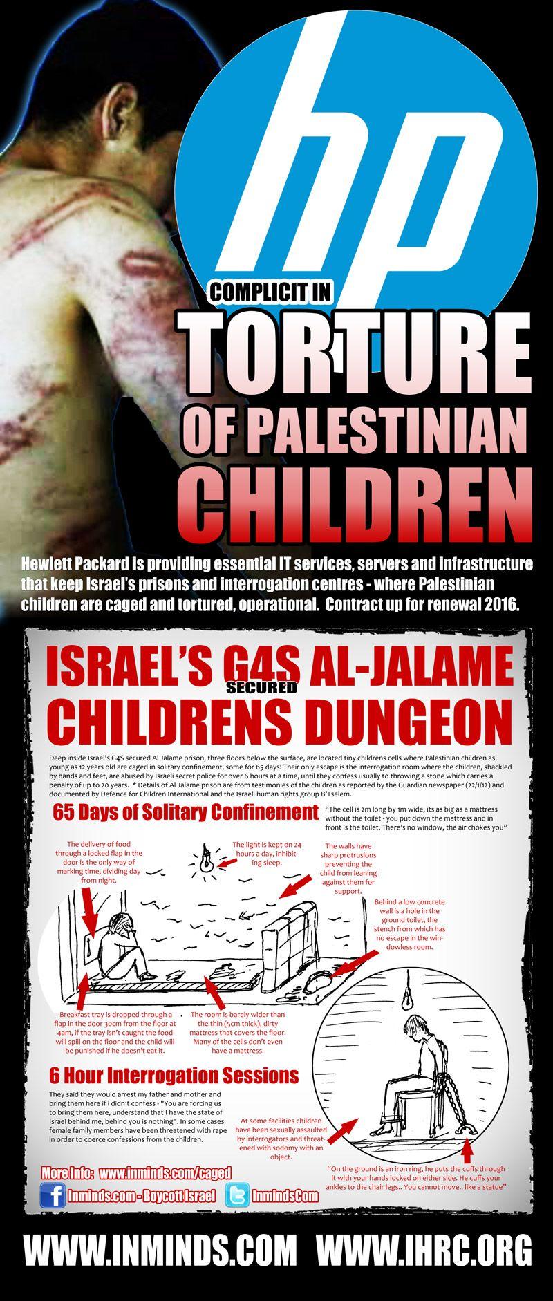 No mas productos sionistas!!!!!