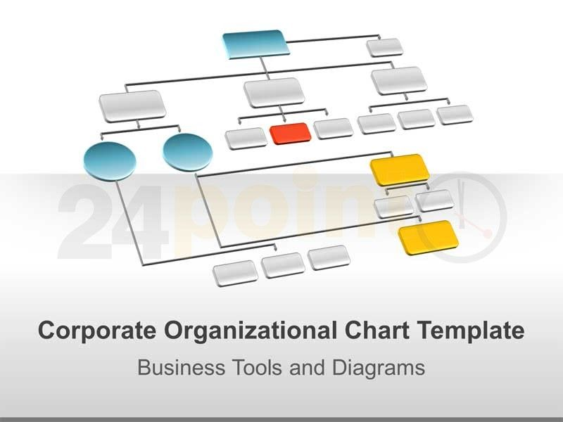 Corporate Organizational Chart - PowerPoint Template These - business organizational chart