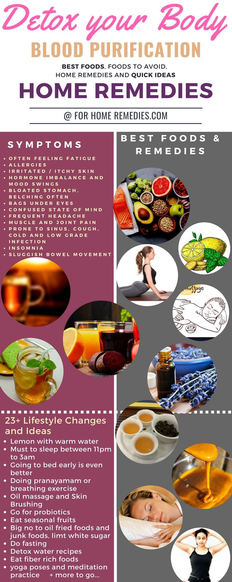 23 Quick Ideas, Best Foods & Home Remedies for Blood