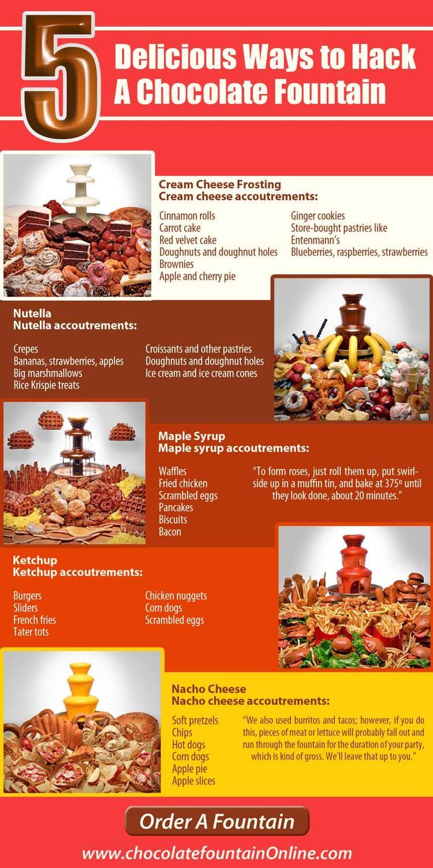 Chocolate Fountain Ideas: 5 Delicious Ways Guide #chocolatefountainfoods