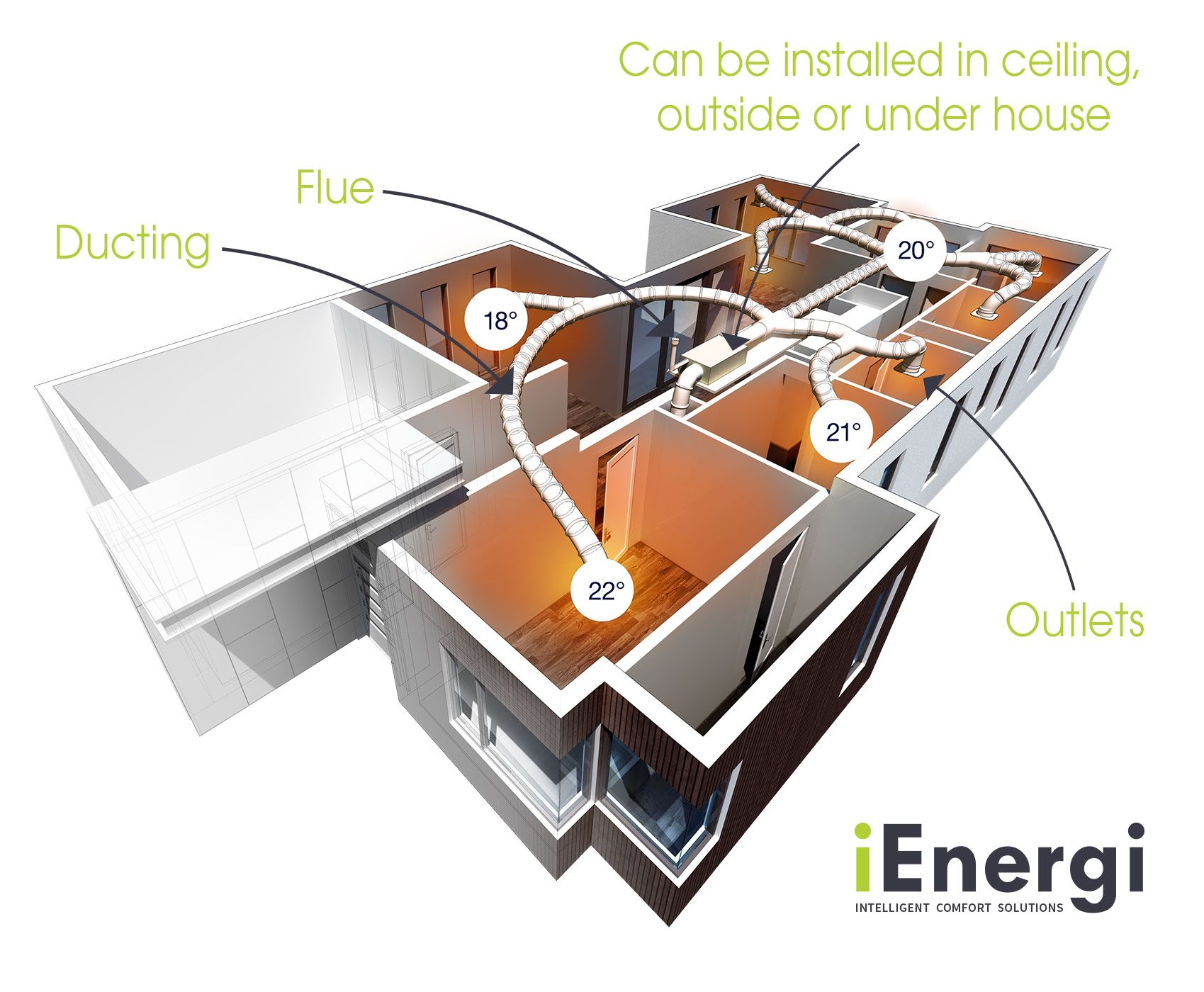 ienergihomeheating Heating systems, Ducted heating