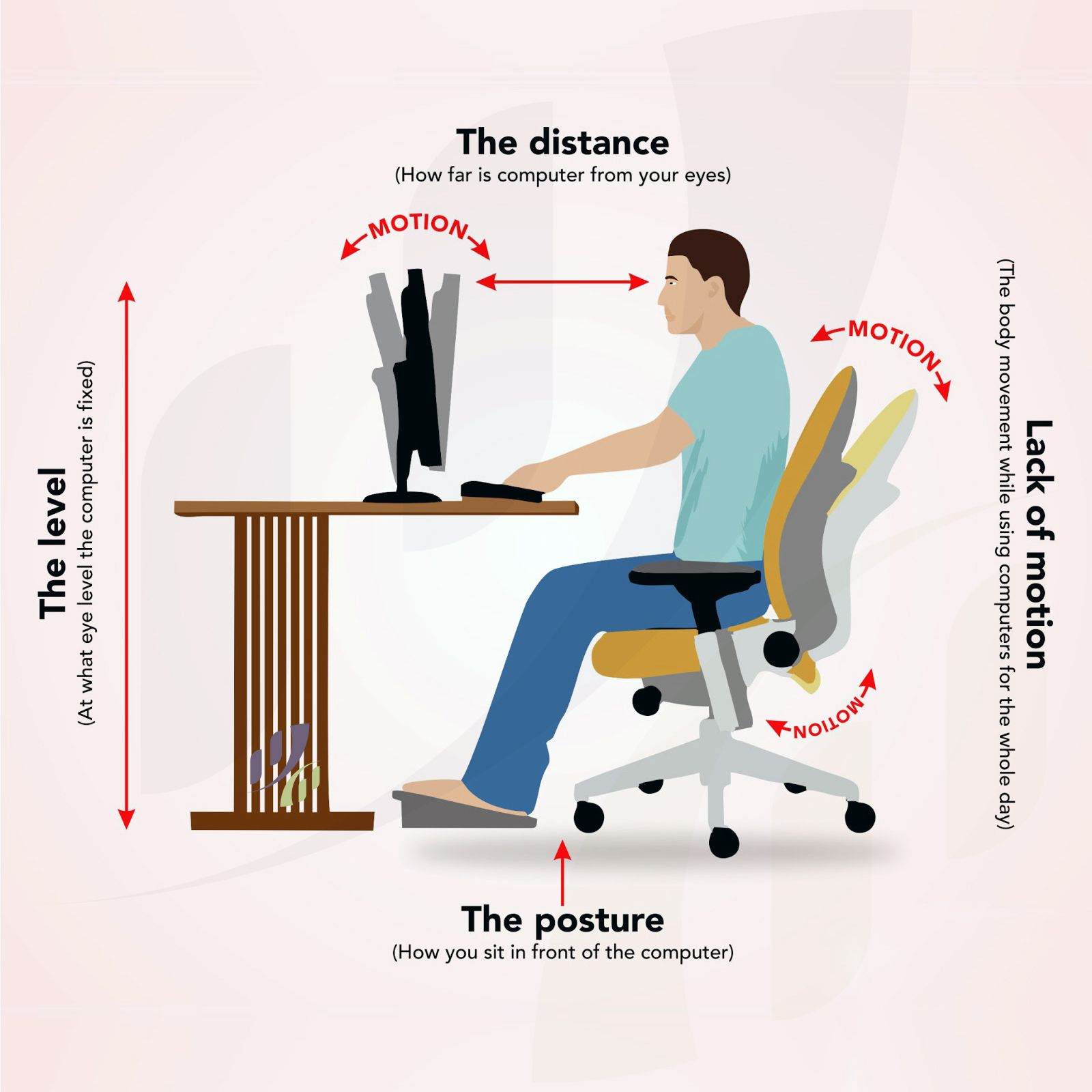 Correct Ergonomics Of Sitting At A Computer Desk