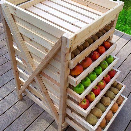 Vu sur Pinterest : des DIY faciles à réaliser | Rangement légumes, Meuble palette, Diy rangement