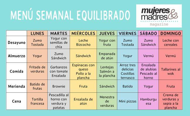 menu semanal para familia tipo argentina