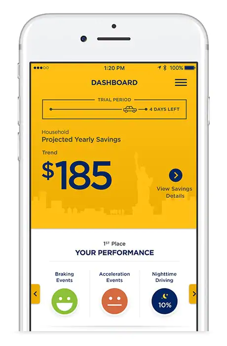 Righttrack Tag Liberty Mutual Driving Trips Underwriting