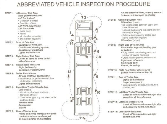 Cdl Pre Trip Inspection Diagram Nissan Pathfinder Trailer Wiring This Above Covers The Very Basic Of What You Should Inspect However