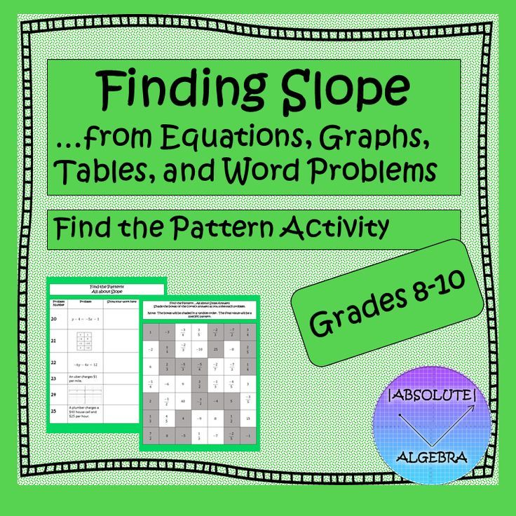 Finding Slope from Graphs, Tables, Equations, and More