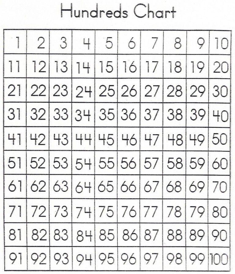 Number Sheet 1 100 To Print 100 Chart Printable 100 Number Chart Hundreds Chart Printable