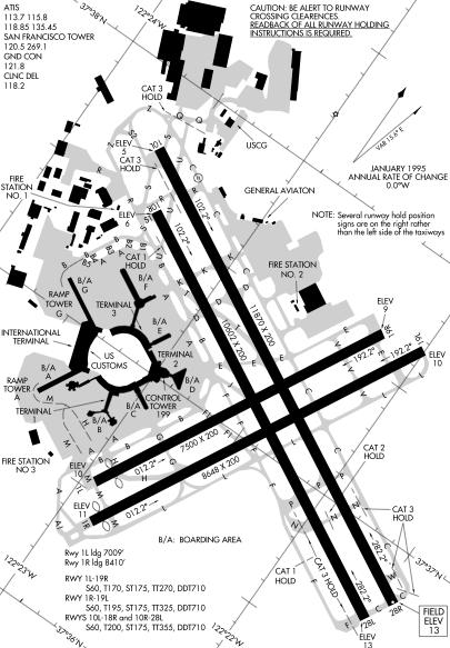 San Francisco Airport Runway Map | Flying | Pinterest | San ...