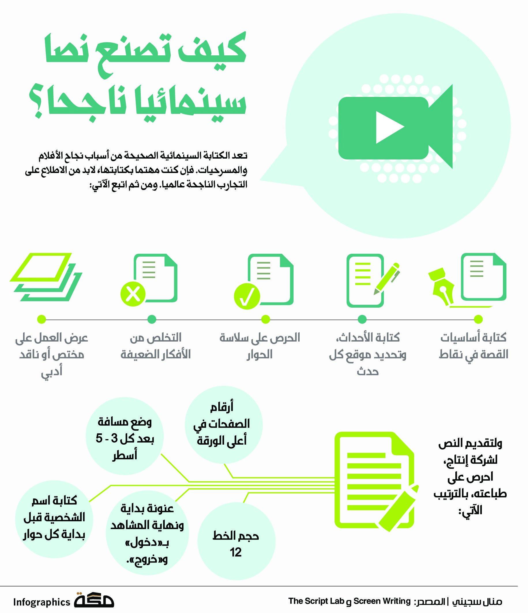 كيف تصنع نصا سينمائيا ناجحا صحيفة مكة انفوجرافيك منوعات Infographic Graphic Design Map