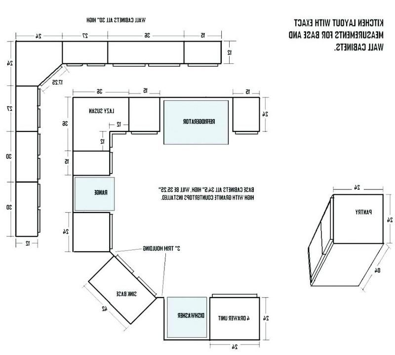 Standard Kitchen Cabinet Sizes (With images) | Kitchen ...