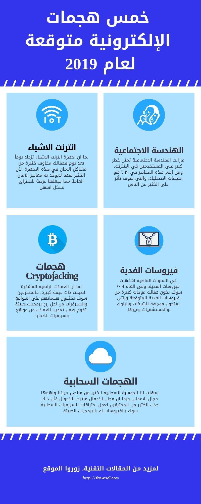 خمس هجمات الكترونية متوقعة في عام 2019 Oia Iot Boarding Pass