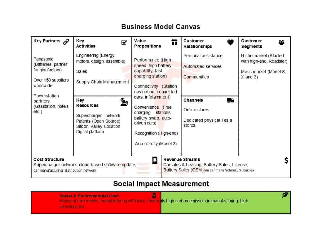 9 Free Strategic Business Plan Excel Templates Strategic Planning Template Business Planning Financial Plan Template