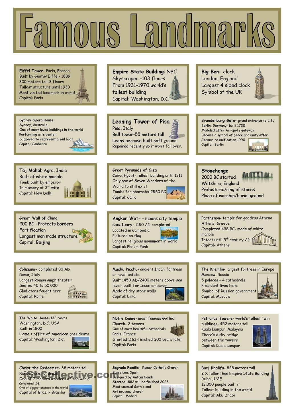 Famous Landmarks Vocabulary Cards